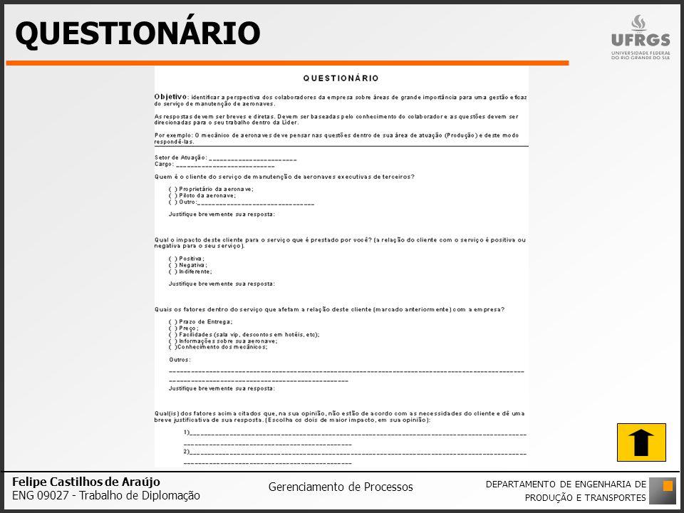 QUESTIONÁRIO Felipe Castilhos de Araújo ENG 09027 - Trabalho de Diplomação Gerenciamento de Processos DEPARTAMENTO DE ENGENHARIA DE PRODUÇÃO E TRANSPO