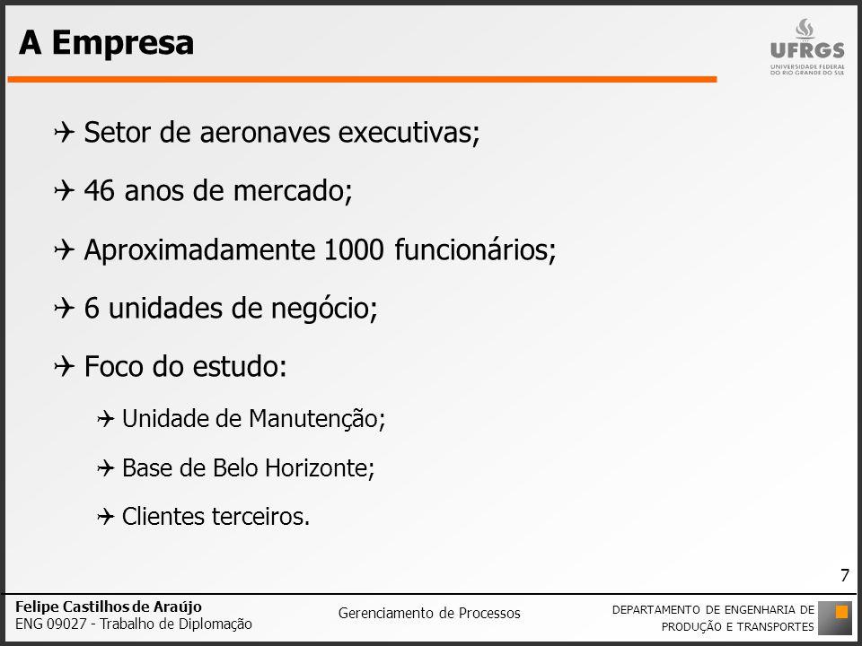 A Empresa Setor de aeronaves executivas; 46 anos de mercado; Aproximadamente 1000 funcionários; 6 unidades de negócio; Foco do estudo: Unidade de Manu