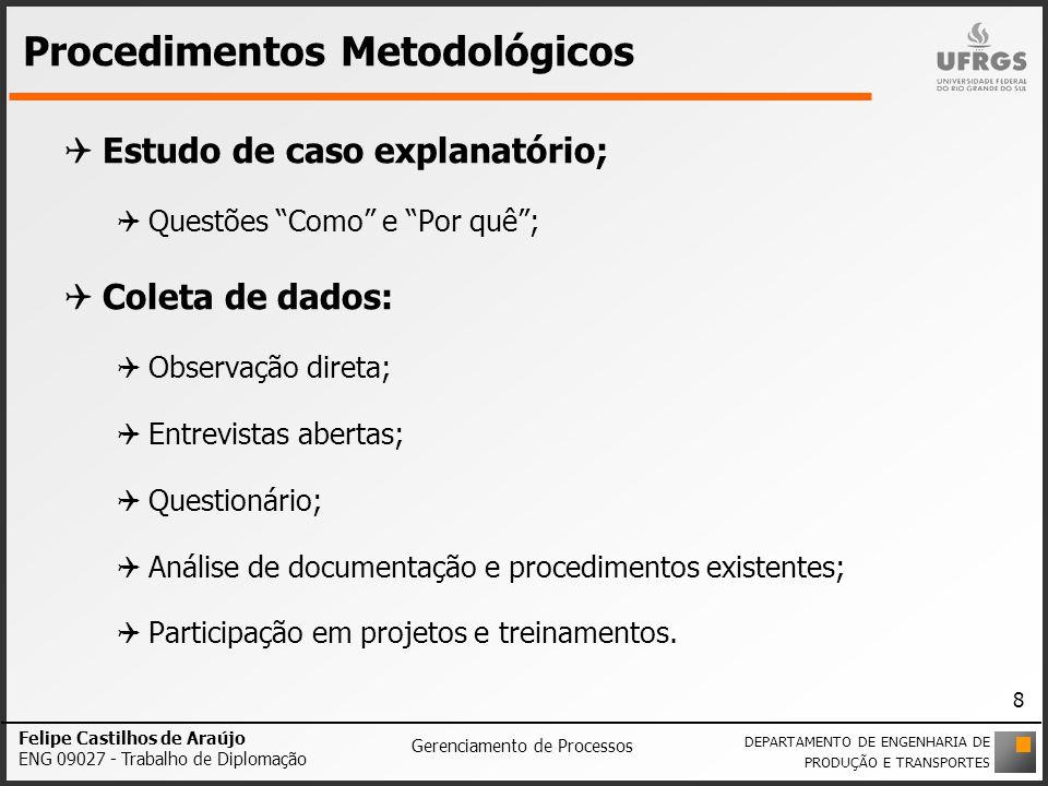 Procedimentos Metodológicos Etapas para o desenvolvimento dos objetivos: ETAPA 1 - ANÁLISE DA EMPRESA ETAPA 2 – ESTUDO DO PROCESSO ETAPA 3 - ANÁLISE DOS DADOS ETAPA 4 – ESTRUTURAÇÃO DA METODOLOGIA 5 meses Felipe Castilhos de Araújo ENG 09027 - Trabalho de Diplomação Gerenciamento de Processos DEPARTAMENTO DE ENGENHARIA DE PRODUÇÃO E TRANSPORTES 9 4 meses