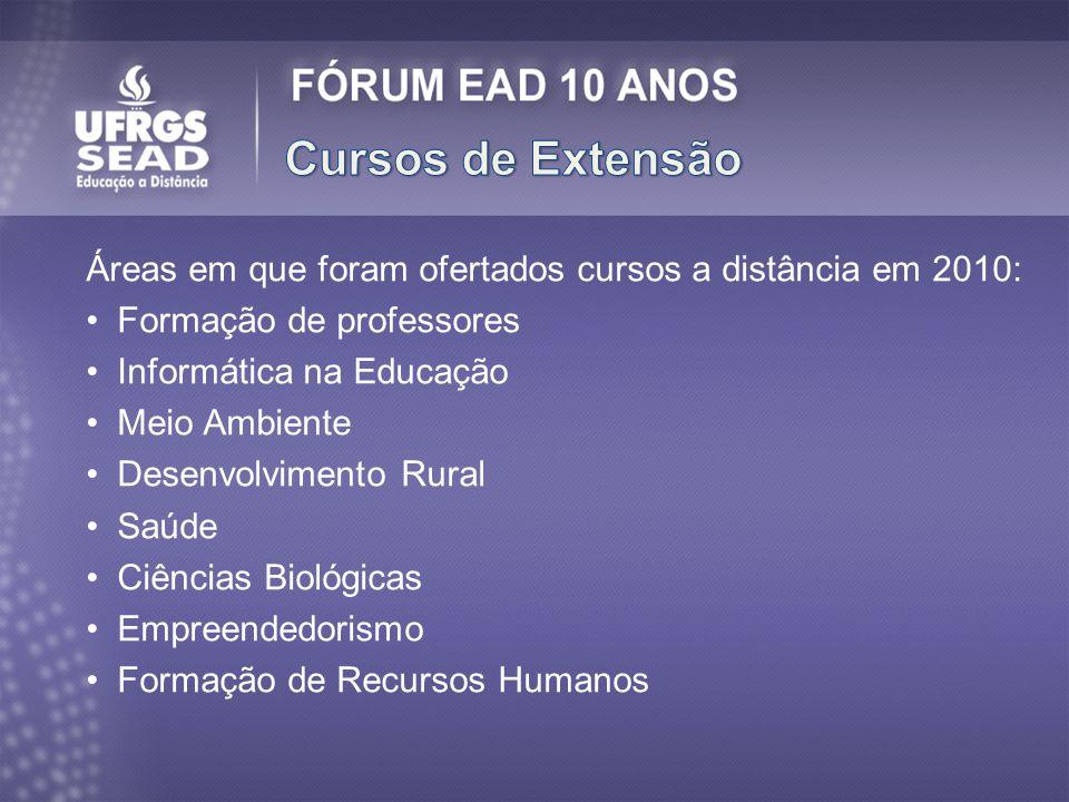 Áreas em que foram ofertados cursos a distância em 2010: Formação de professores Informática na Educação Meio Ambiente Desenvolvimento Rural Saúde Ciê