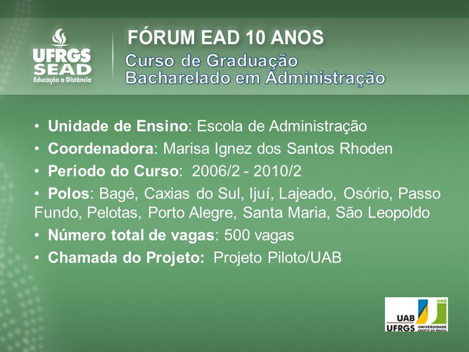 Unidade de Ensino: Escola de Administração Coordenadora: Marisa Ignez dos Santos Rhoden Período do Curso: 2006/2 - 2010/2 Polos: Bagé, Caxias do Sul,