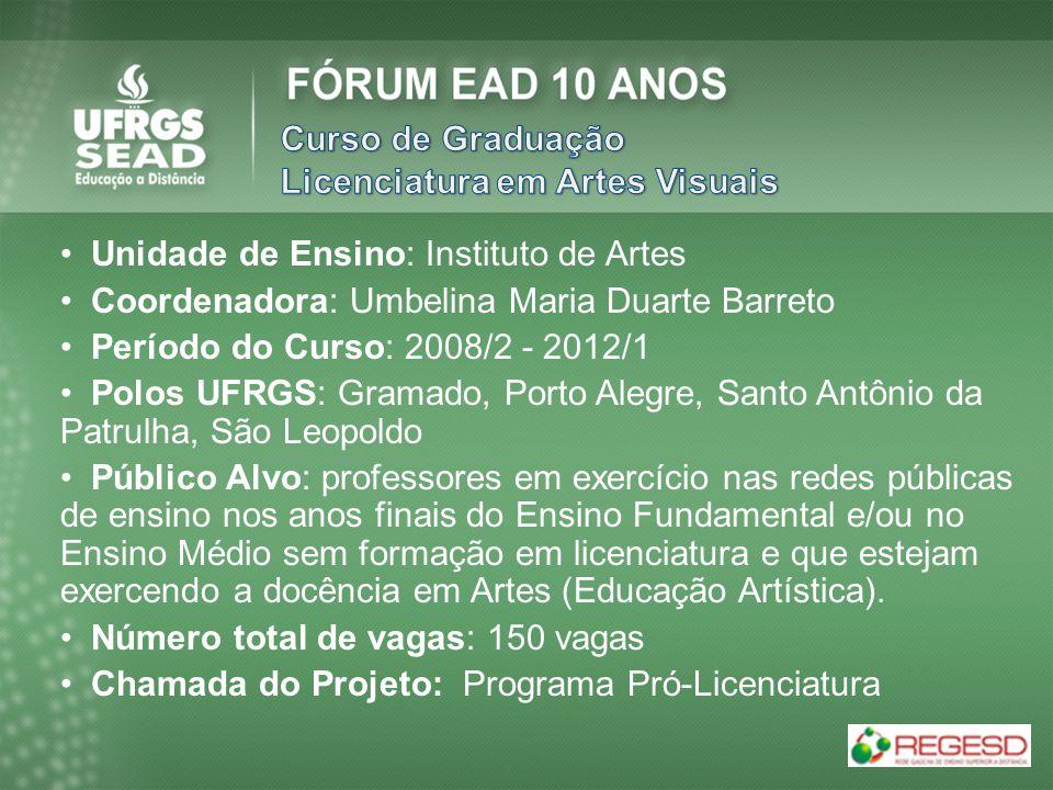 Unidade de Ensino: Instituto de Artes Coordenadora: Umbelina Maria Duarte Barreto Período do Curso: 2008/2 - 2012/1 Polos UFRGS: Gramado, Porto Alegre