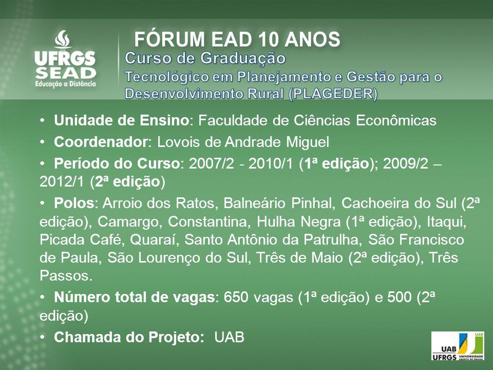 Unidade de Ensino: Faculdade de Ciências Econômicas Coordenador: Lovois de Andrade Miguel Período do Curso: 2007/2 - 2010/1 (1ª edição); 2009/2 – 2012