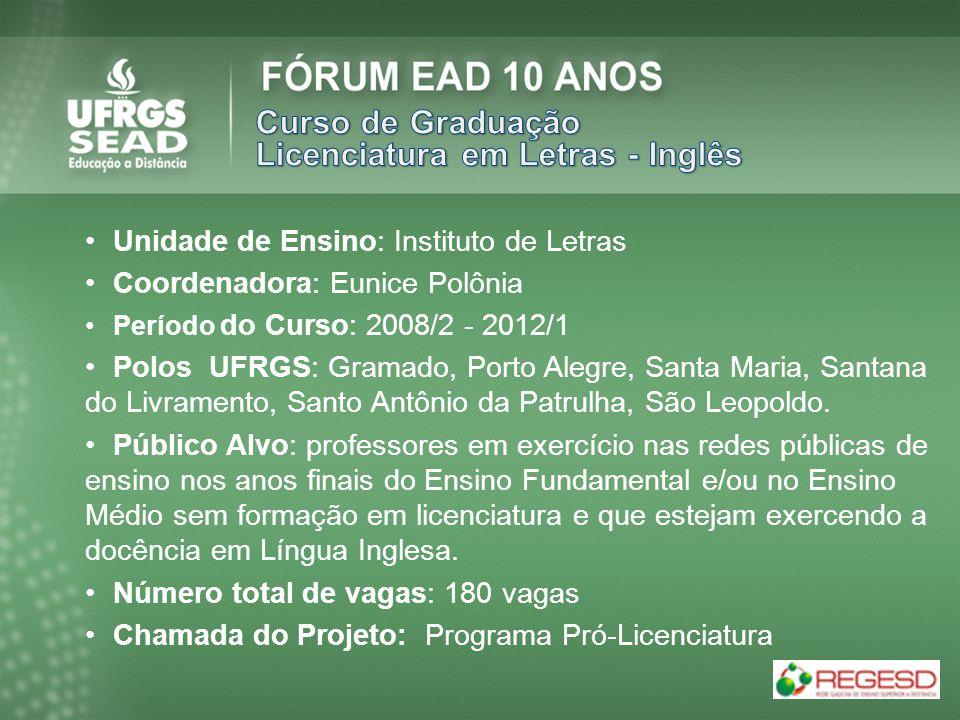 Unidade de Ensino: Instituto de Letras Coordenadora: Eunice Polônia Período do Curso: 2008/2 - 2012/1 Polos UFRGS: Gramado, Porto Alegre, Santa Maria,