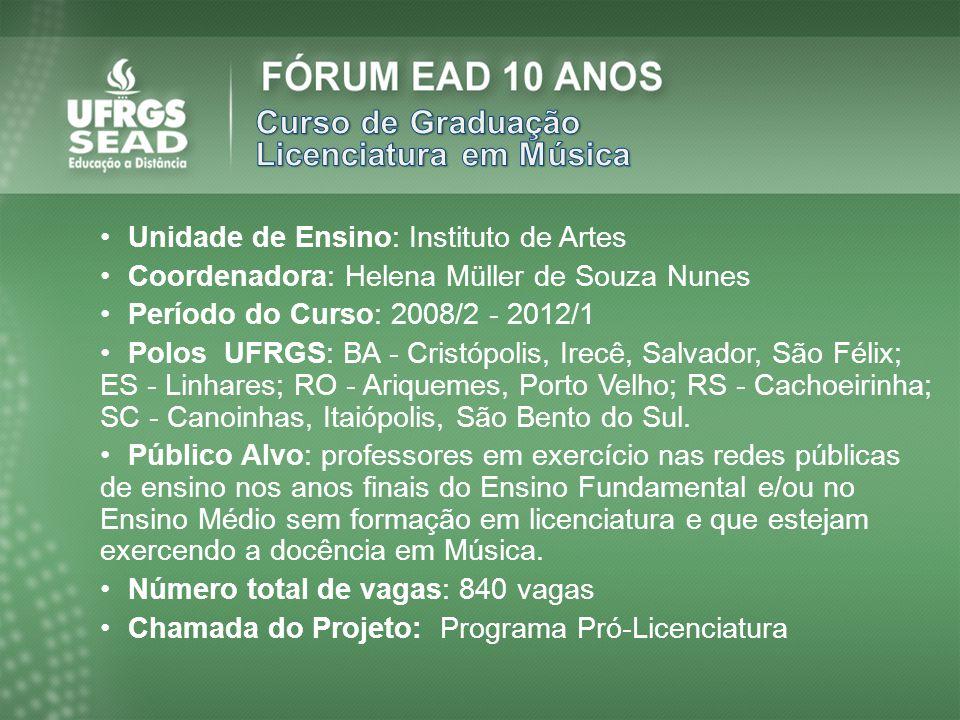 Unidade de Ensino: Instituto de Artes Coordenadora: Helena Müller de Souza Nunes Período do Curso: 2008/2 - 2012/1 Polos UFRGS: BA - Cristópolis, Irec