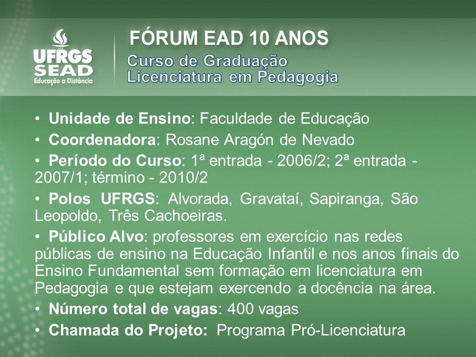Unidade de Ensino: Faculdade de Educação Coordenadora: Rosane Aragón de Nevado Período do Curso: 1ª entrada - 2006/2; 2ª entrada - 2007/1; término - 2