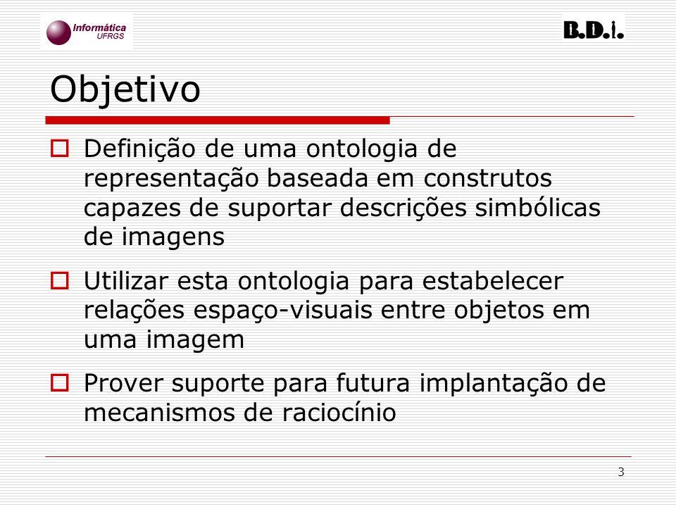 3 Objetivo Definição de uma ontologia de representação baseada em construtos capazes de suportar descrições simbólicas de imagens Utilizar esta ontolo