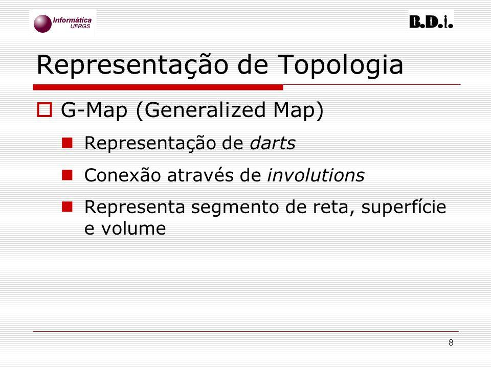 8 Representação de Topologia G-Map (Generalized Map) Representação de darts Conexão através de involutions Representa segmento de reta, superfície e v