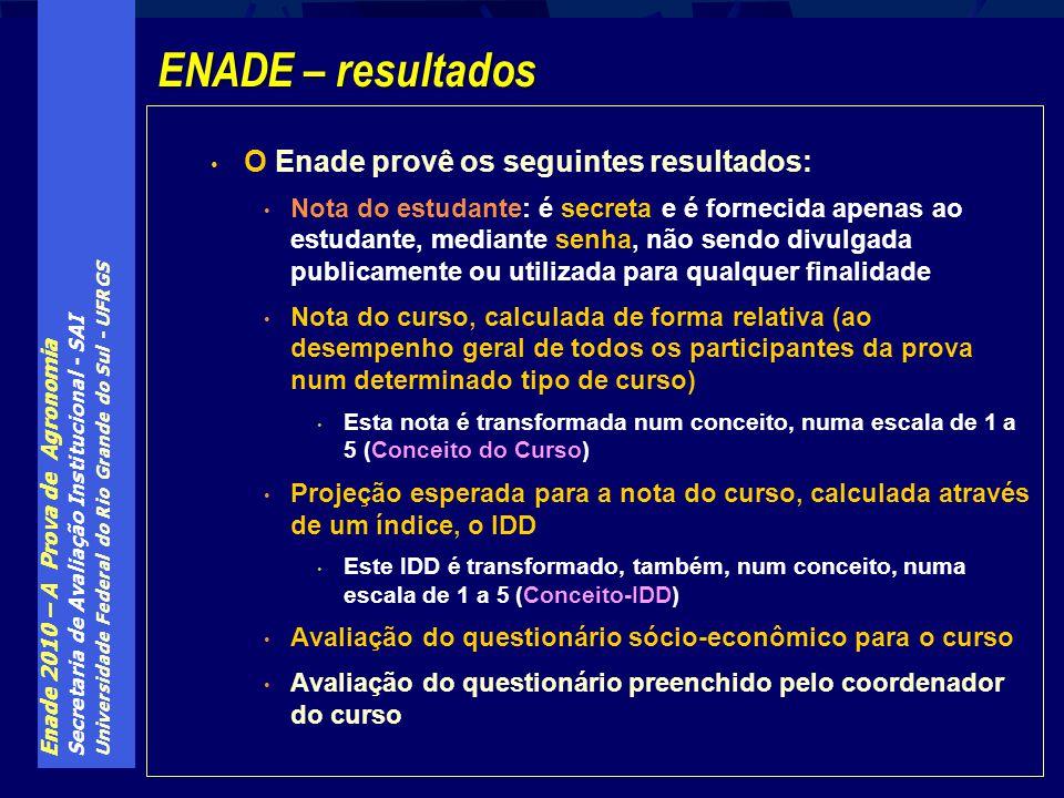 Enade 2010 – A Prova de Agronomia Secretaria de Avaliação Institucional - SAI Universidade Federal do Rio Grande do Sul - UFRGS O Enade provê os segui