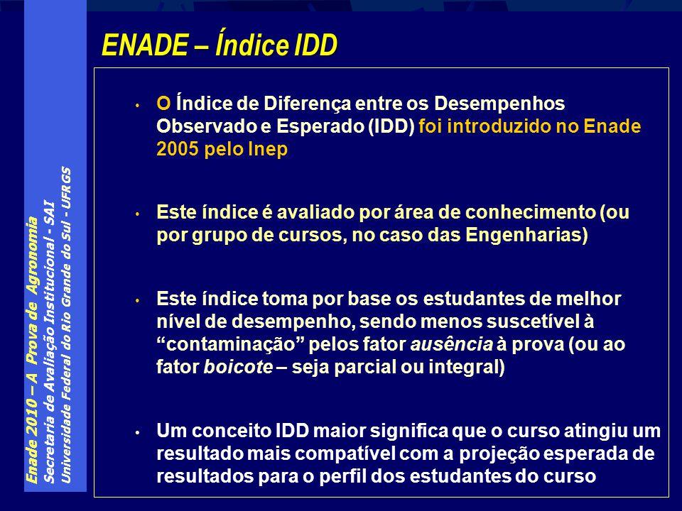 Enade 2010 – A Prova de Agronomia Secretaria de Avaliação Institucional - SAI Universidade Federal do Rio Grande do Sul - UFRGS O Índice de Diferença