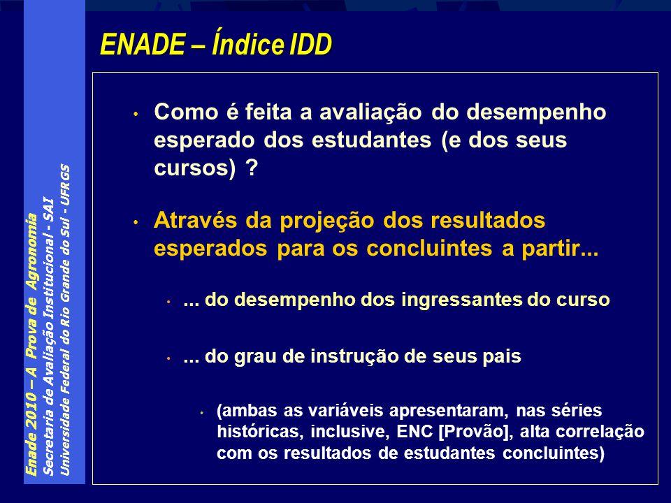 Enade 2010 – A Prova de Agronomia Secretaria de Avaliação Institucional - SAI Universidade Federal do Rio Grande do Sul - UFRGS Como é feita a avaliaç