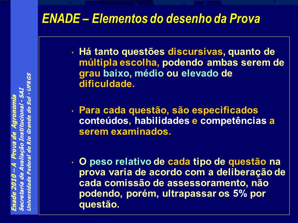 Enade 2010 – A Prova de Agronomia Secretaria de Avaliação Institucional - SAI Universidade Federal do Rio Grande do Sul - UFRGS Há tanto questões disc