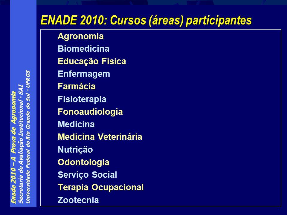 Enade 2010 – A Prova de Agronomia Secretaria de Avaliação Institucional - SAI Universidade Federal do Rio Grande do Sul - UFRGS Agronomia Biomedicina