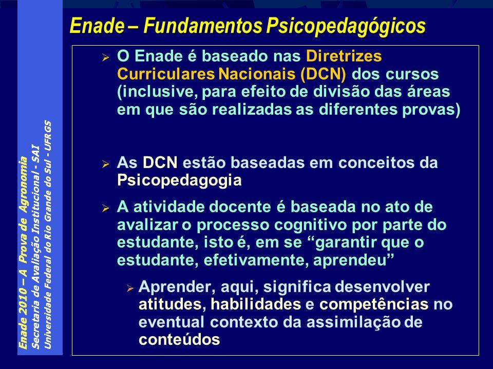 Enade 2010 – A Prova de Agronomia Secretaria de Avaliação Institucional - SAI Universidade Federal do Rio Grande do Sul - UFRGS O Enade é baseado nas