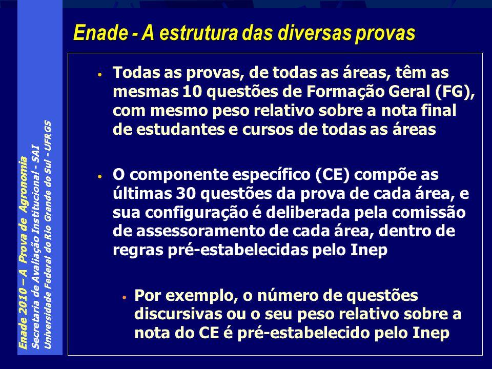 Enade 2010 – A Prova de Agronomia Secretaria de Avaliação Institucional - SAI Universidade Federal do Rio Grande do Sul - UFRGS Todas as provas, de to