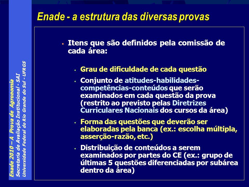 Enade 2010 – A Prova de Agronomia Secretaria de Avaliação Institucional - SAI Universidade Federal do Rio Grande do Sul - UFRGS Itens que são definido