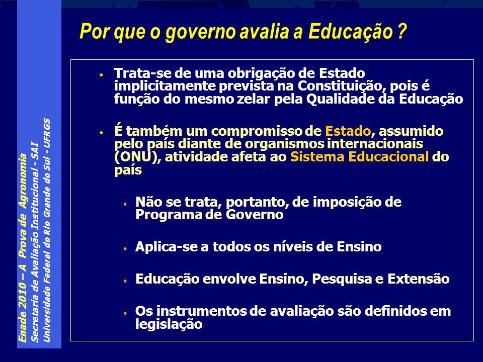 Enade 2010 – A Prova de Agronomia Secretaria de Avaliação Institucional - SAI Universidade Federal do Rio Grande do Sul - UFRGS Como é feita a avaliação do desempenho esperado dos estudantes (e dos seus cursos) .