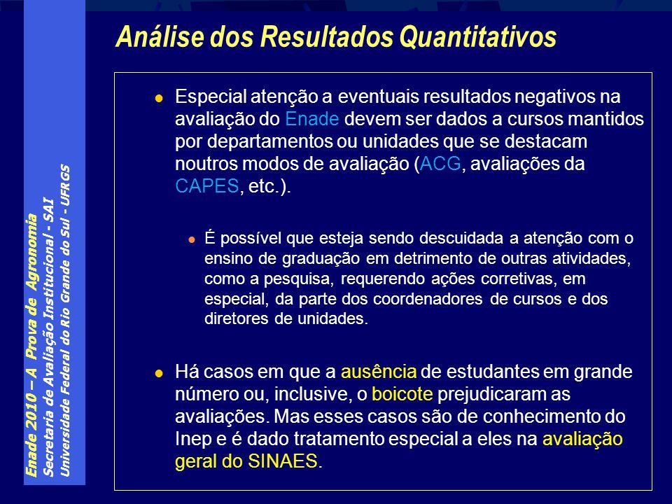 Enade 2010 – A Prova de Agronomia Secretaria de Avaliação Institucional - SAI Universidade Federal do Rio Grande do Sul - UFRGS Análise dos Resultados