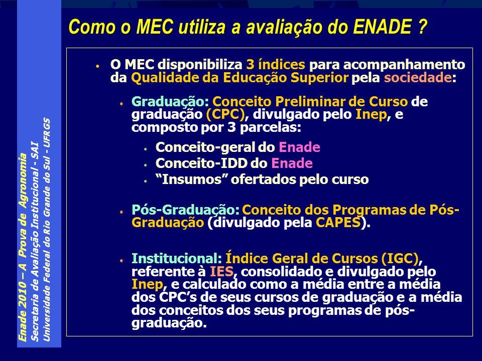 Enade 2010 – A Prova de Agronomia Secretaria de Avaliação Institucional - SAI Universidade Federal do Rio Grande do Sul - UFRGS O MEC disponibiliza 3