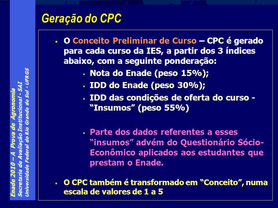 Enade 2010 – A Prova de Agronomia Secretaria de Avaliação Institucional - SAI Universidade Federal do Rio Grande do Sul - UFRGS O Conceito Preliminar