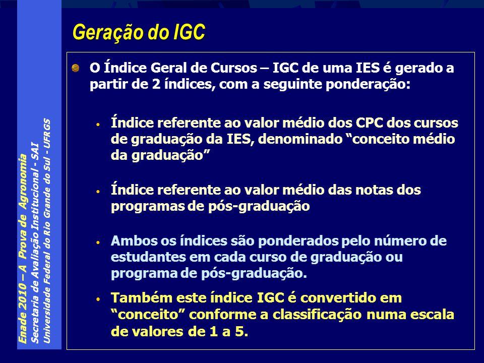 Enade 2010 – A Prova de Agronomia Secretaria de Avaliação Institucional - SAI Universidade Federal do Rio Grande do Sul - UFRGS O Índice Geral de Curs