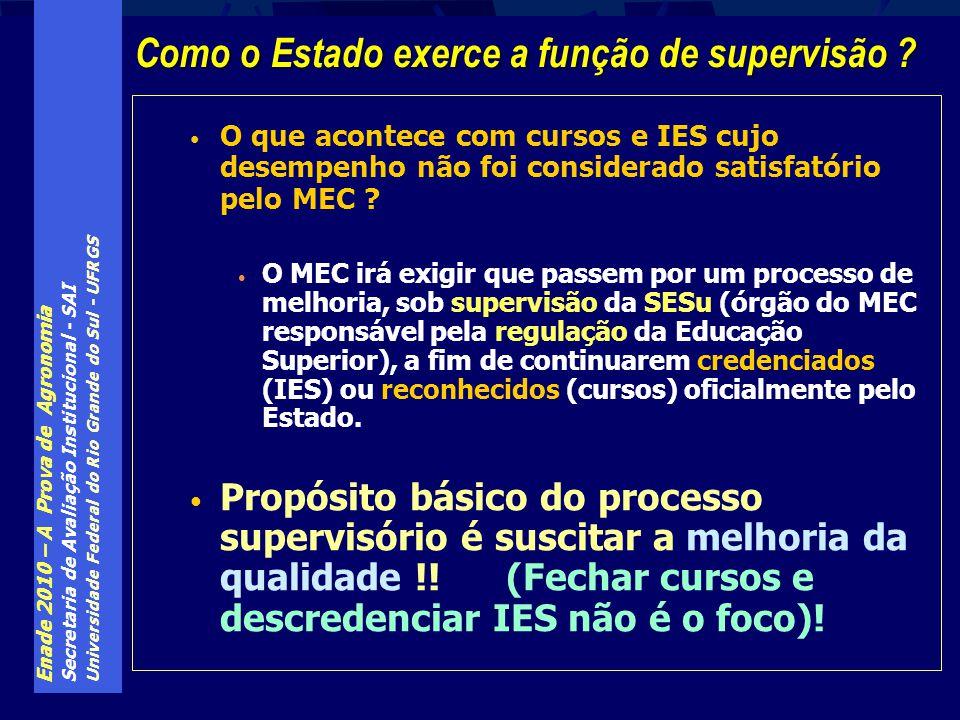 Enade 2010 – A Prova de Agronomia Secretaria de Avaliação Institucional - SAI Universidade Federal do Rio Grande do Sul - UFRGS O que acontece com cur