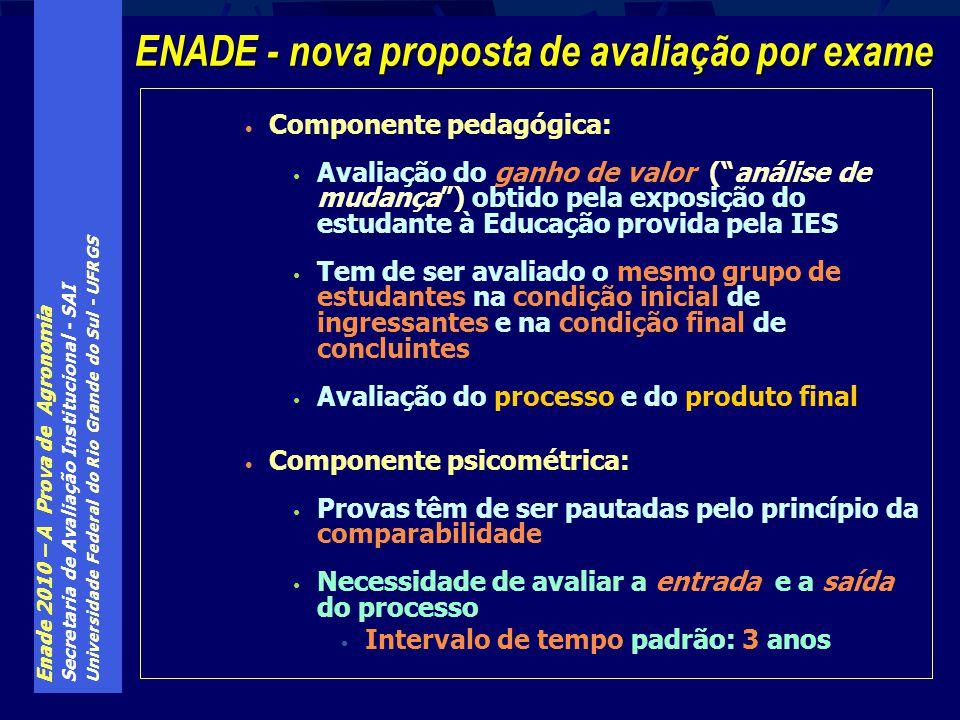 Enade 2010 – A Prova de Agronomia Secretaria de Avaliação Institucional - SAI Universidade Federal do Rio Grande do Sul - UFRGS Componente pedagógica: