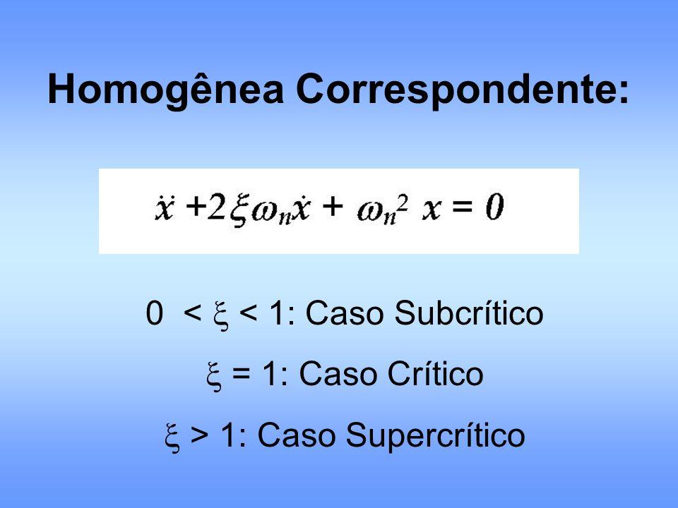 Homogênea Correspondente: 0 < < 1: Caso Subcrítico = 1: Caso Crítico > 1: Caso Supercrítico