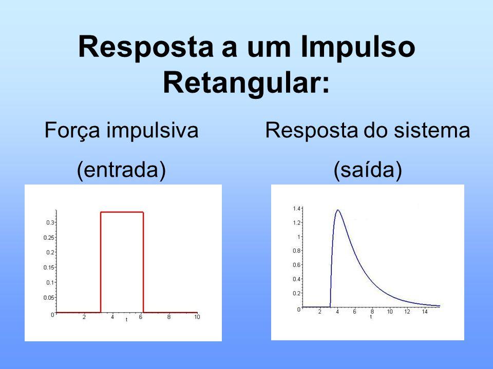 Resposta a um Impulso Retangular: Força impulsiva (entrada) Resposta do sistema (saída)