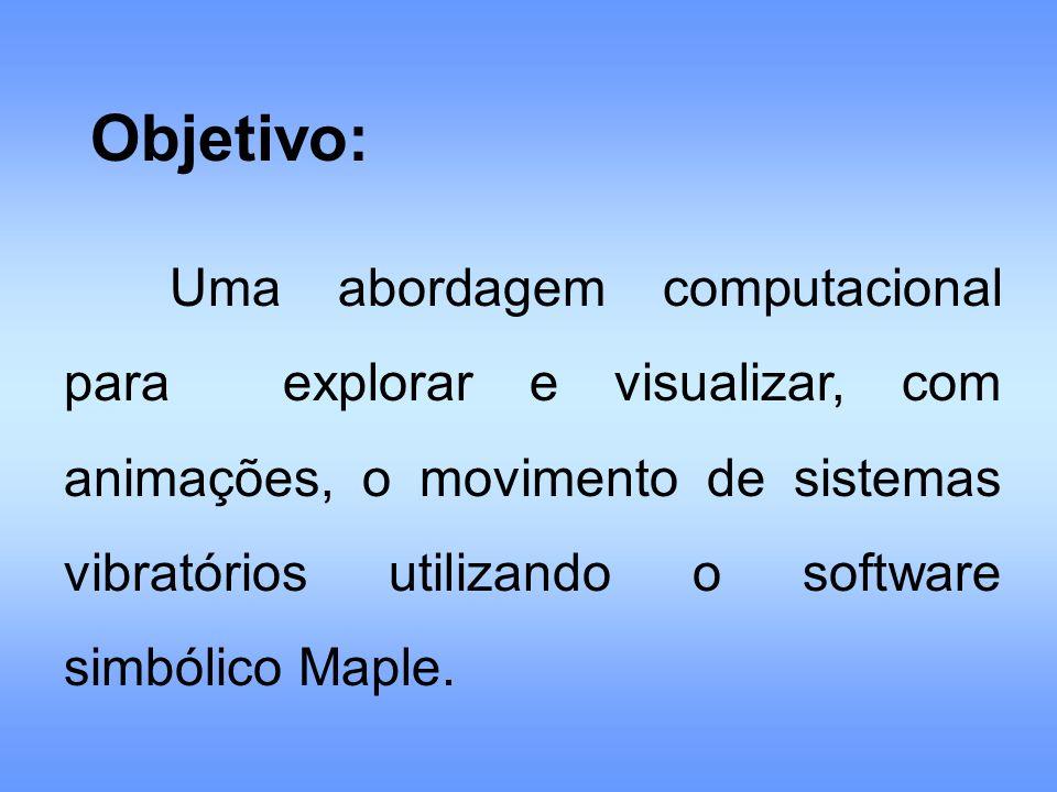 Objetivo: Uma abordagem computacional para explorar e visualizar, com animações, o movimento de sistemas vibratórios utilizando o software simbólico M