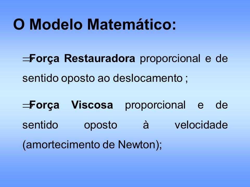 O Modelo Matemático: Força Restauradora proporcional e de sentido oposto ao deslocamento ; Força Viscosa proporcional e de sentido oposto à velocidade