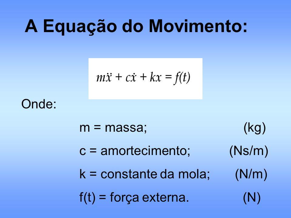 A Equação do Movimento: Onde: m = massa; (kg) c = amortecimento; (Ns/m) k = constante da mola; (N/m) f(t) = força externa. (N)
