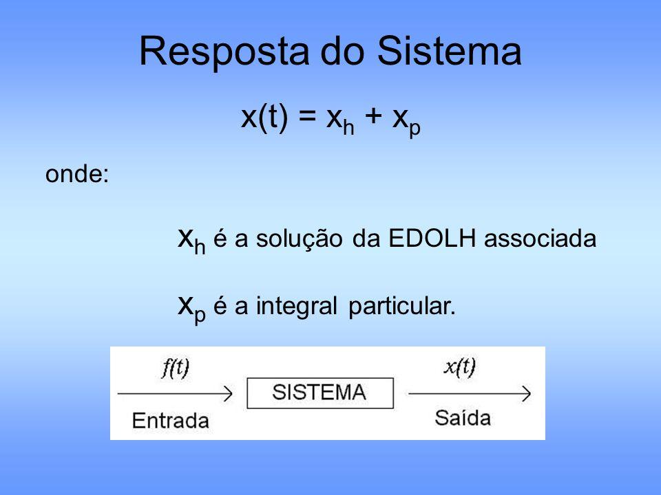 Resposta do Sistema x(t) = x h + x p onde: x h é a solução da EDOLH associada x p é a integral particular.