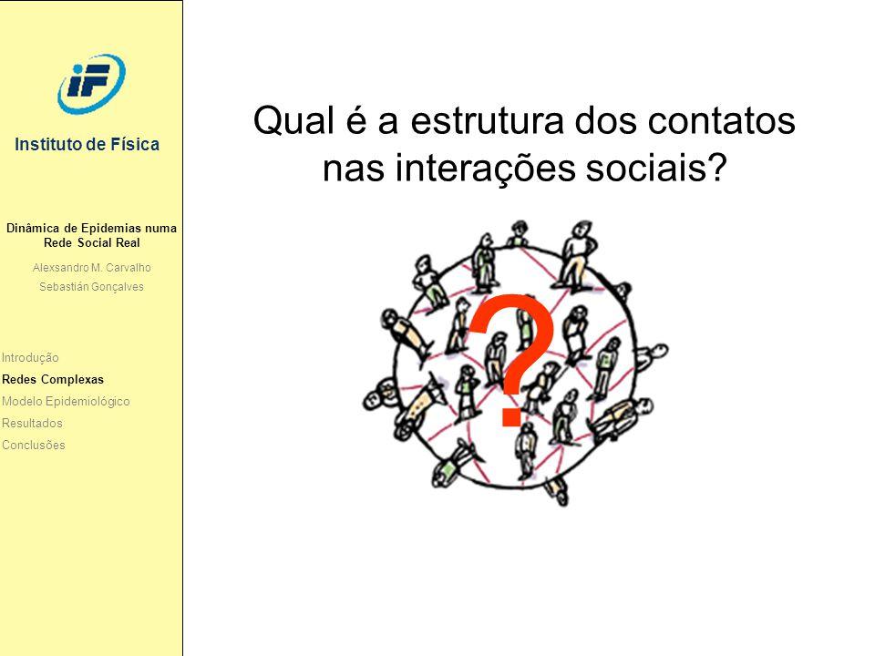 Instituto de Física Introdução Redes Complexas Modelo Epidemiológico Resultados Conclusões Dinâmica de Epidemias numa Rede Social Real Alexsandro M. C