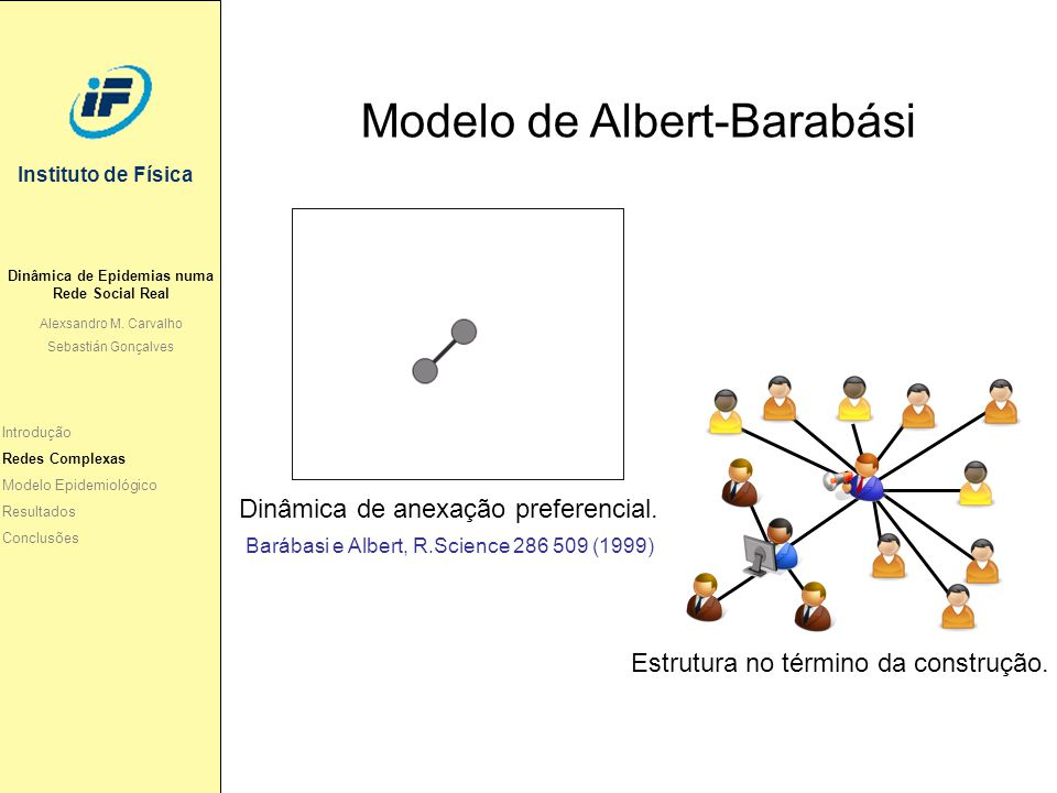 Instituto de Física Introdução Redes Complexas Modelo Epidemiológico Resultados Conclusões Dinâmica de anexação preferencial. Barábasi e Albert, R.Sci