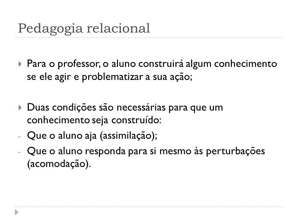 Pedagogia relacional Para o professor, o aluno construirá algum conhecimento se ele agir e problematizar a sua ação; Duas condições são necessárias pa