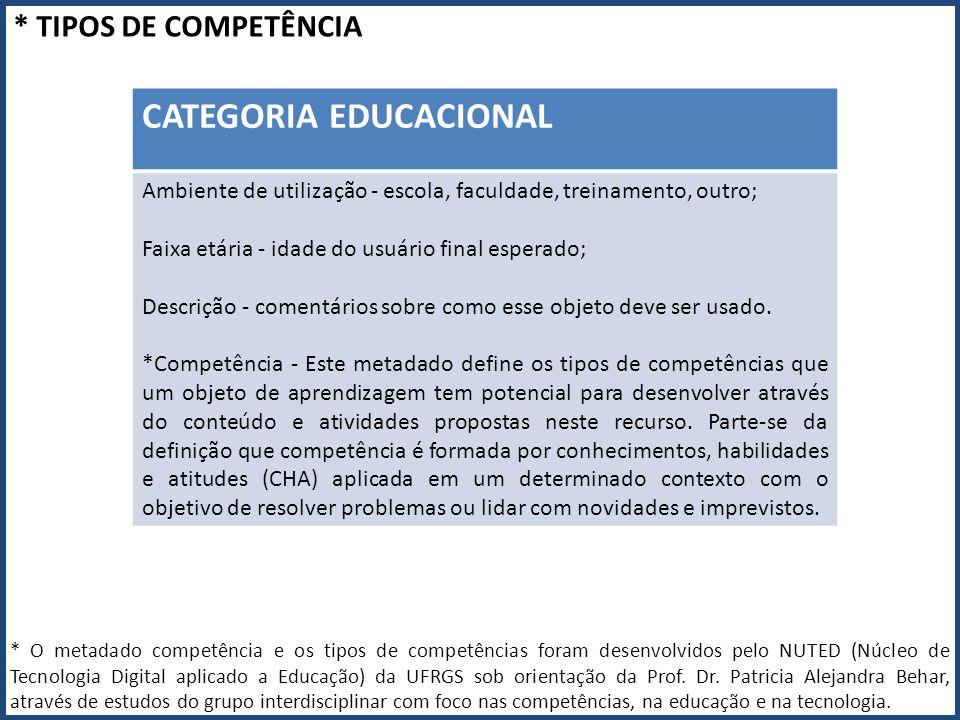 CATEGORIA EDUCACIONAL Ambiente de utilização - escola, faculdade, treinamento, outro; Faixa etária - idade do usuário final esperado; Descrição - come