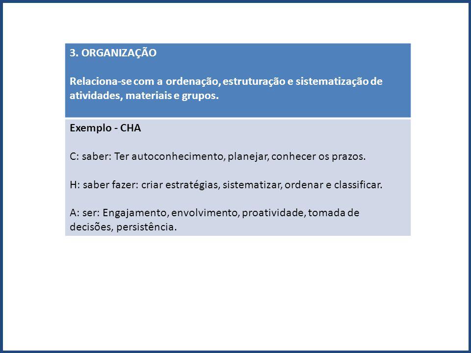 3. ORGANIZAÇÃO Relaciona-se com a ordenação, estruturação e sistematização de atividades, materiais e grupos. Exemplo - CHA C: saber: Ter autoconhecim