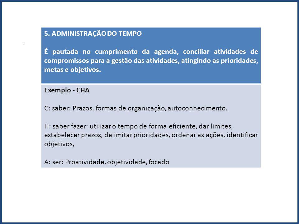 . 5. ADMINISTRAÇÃO DO TEMPO É pautada no cumprimento da agenda, conciliar atividades de compromissos para a gestão das atividades, atingindo as priori