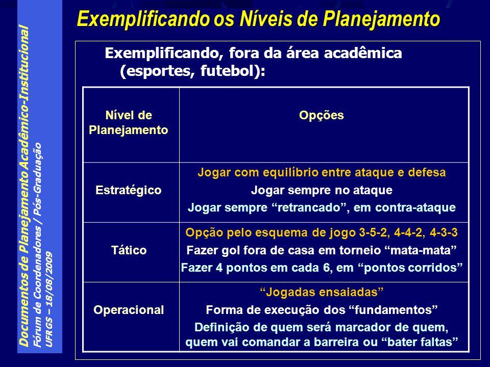 Documentos de Planejamento Acadêmico-Institucional Fórum de Coordenadores / Pós-Graduação UFRGS – 18/08/2009 Exemplificando, fora da área acadêmica (esportes, futebol): Exemplificando os Níveis de Planejamento Nível de Planejamento Opções Estratégico Jogar com equilíbrio entre ataque e defesa Jogar sempre no ataque Jogar sempre retrancado, em contra-ataque Tático Opção pelo esquema de jogo 3-5-2, 4-4-2, 4-3-3 Fazer gol fora de casa em torneio mata-mata Fazer 4 pontos em cada 6, em pontos corridos Operacional Jogadas ensaiadas Forma de execução dos fundamentos Definição de quem será marcador de quem, quem vai comandar a barreira ou bater faltas