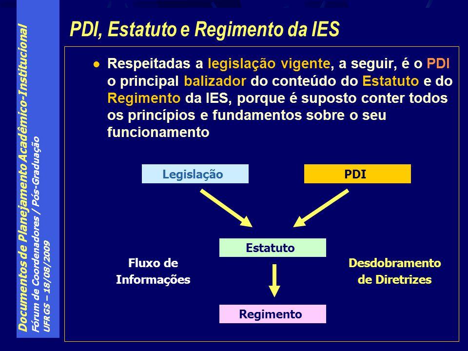 Documentos de Planejamento Acadêmico-Institucional Fórum de Coordenadores / Pós-Graduação UFRGS – 18/08/2009 Respeitadas a legislação vigente, a seguir, é o PDI o principal balizador do conteúdo do Estatuto e do Regimento da IES, porque é suposto conter todos os princípios e fundamentos sobre o seu funcionamento PDI, Estatuto e Regimento da IES LegislaçãoPDI Estatuto Regimento Desdobramento de Diretrizes Fluxo de Informações