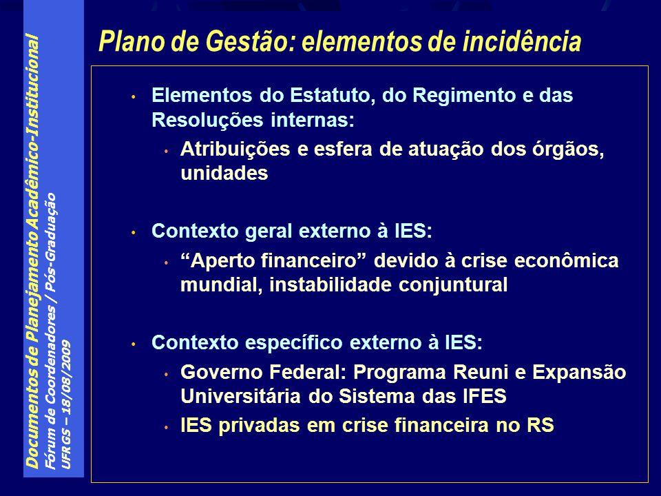 Documentos de Planejamento Acadêmico-Institucional Fórum de Coordenadores / Pós-Graduação UFRGS – 18/08/2009 Elementos do Estatuto, do Regimento e das Resoluções internas: Atribuições e esfera de atuação dos órgãos, unidades Contexto geral externo à IES: Aperto financeiro devido à crise econômica mundial, instabilidade conjuntural Contexto específico externo à IES: Governo Federal: Programa Reuni e Expansão Universitária do Sistema das IFES IES privadas em crise financeira no RS Plano de Gestão: elementos de incidência