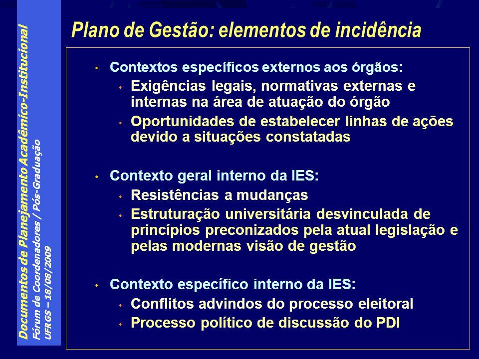 Documentos de Planejamento Acadêmico-Institucional Fórum de Coordenadores / Pós-Graduação UFRGS – 18/08/2009 Contextos específicos externos aos órgãos : Exigências legais, normativas externas e internas na área de atuação do órgão Oportunidades de estabelecer linhas de ações devido a situações constatadas Contexto geral interno da IES: Resistências a mudanças Estruturação universitária desvinculada de princípios preconizados pela atual legislação e pelas modernas visão de gestão Contexto específico interno da IES: Conflitos advindos do processo eleitoral Processo político de discussão do PDI Plano de Gestão: elementos de incidência