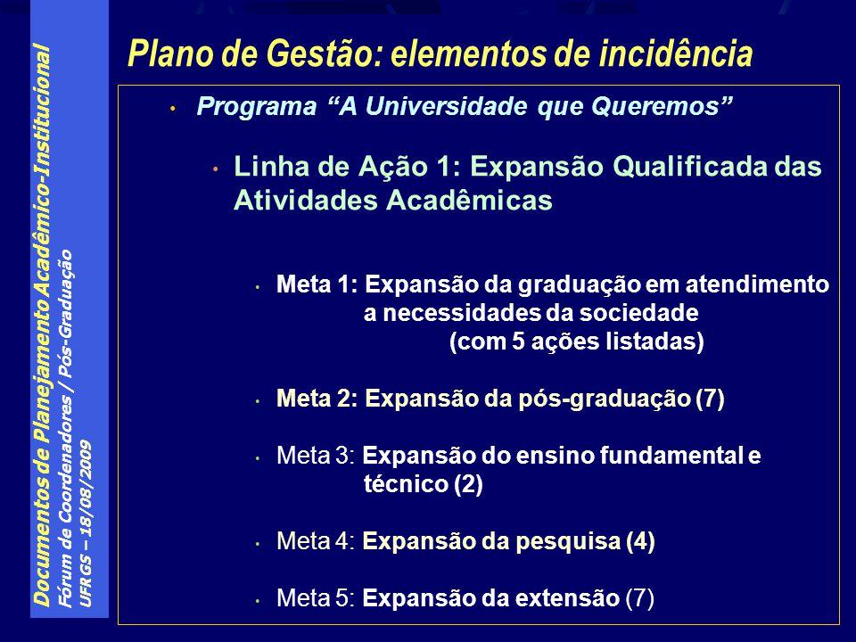 Documentos de Planejamento Acadêmico-Institucional Fórum de Coordenadores / Pós-Graduação UFRGS – 18/08/2009 Programa A Universidade que Queremos Linha de Ação 1: Expansão Qualificada das Atividades Acadêmicas Meta 1: Expansão da graduação em atendimento a necessidades da sociedade (com 5 ações listadas) Meta 2: Expansão da pós-graduação (7) Meta 3: Expansão do ensino fundamental e técnico (2) Meta 4: Expansão da pesquisa (4) Meta 5: Expansão da extensão (7) Plano de Gestão: elementos de incidência