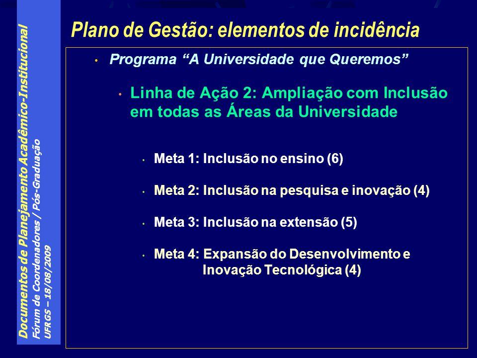 Documentos de Planejamento Acadêmico-Institucional Fórum de Coordenadores / Pós-Graduação UFRGS – 18/08/2009 Programa A Universidade que Queremos Linha de Ação 2: Ampliação com Inclusão em todas as Áreas da Universidade Meta 1: Inclusão no ensino (6) Meta 2: Inclusão na pesquisa e inovação (4) Meta 3: Inclusão na extensão (5) Meta 4: Expansão do Desenvolvimento e Inovação Tecnológica (4) Plano de Gestão: elementos de incidência