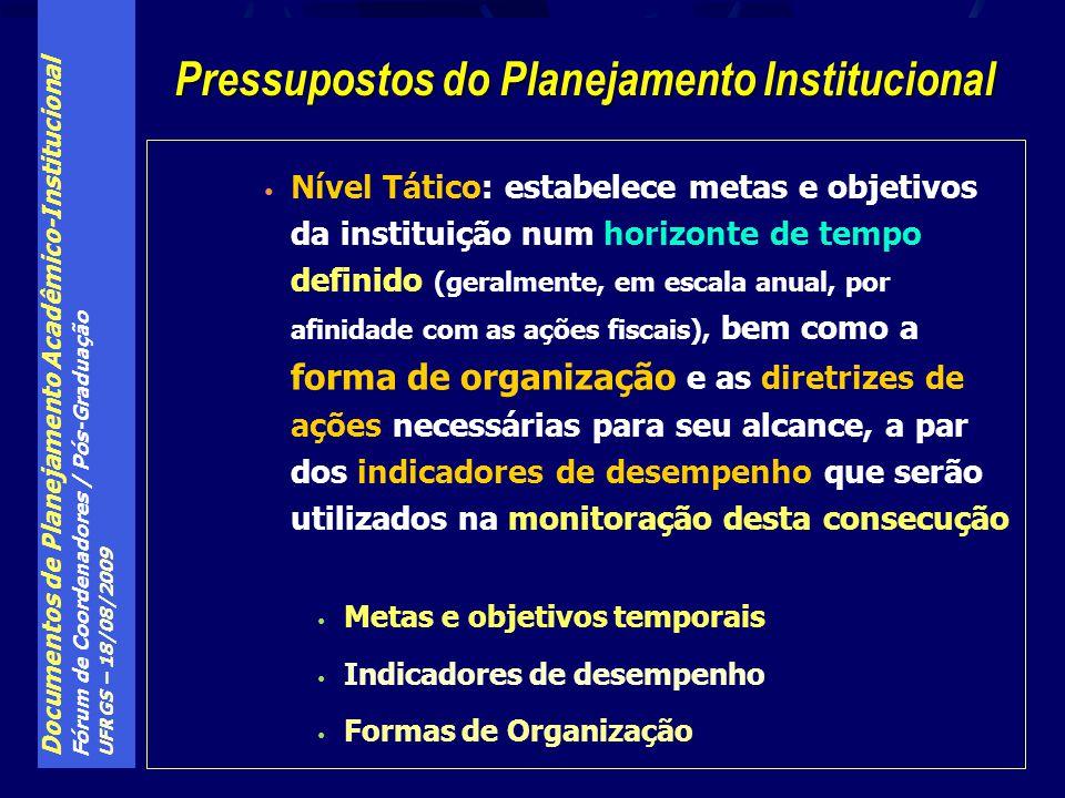 Documentos de Planejamento Acadêmico-Institucional Fórum de Coordenadores / Pós-Graduação UFRGS – 18/08/2009 Parte II Diretrizes para a elaboração do Plano de Gestão Reitoral