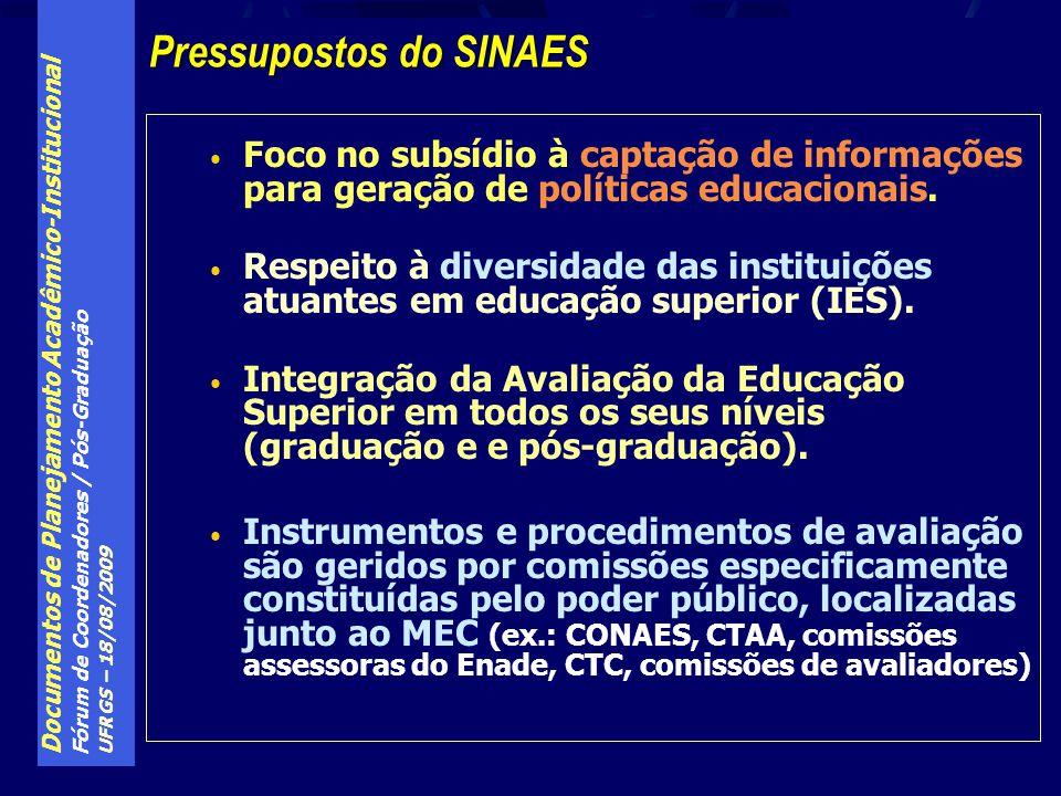 Documentos de Planejamento Acadêmico-Institucional Fórum de Coordenadores / Pós-Graduação UFRGS – 18/08/2009 Foco no subsídio à captação de informações para geração de políticas educacionais.