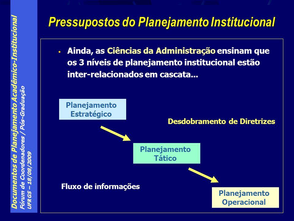 Documentos de Planejamento Acadêmico-Institucional Fórum de Coordenadores / Pós-Graduação UFRGS – 18/08/2009 Ainda, as Ciências da Administração ensinam que os 3 níveis de planejamento institucional estão inter-relacionados em cascata...