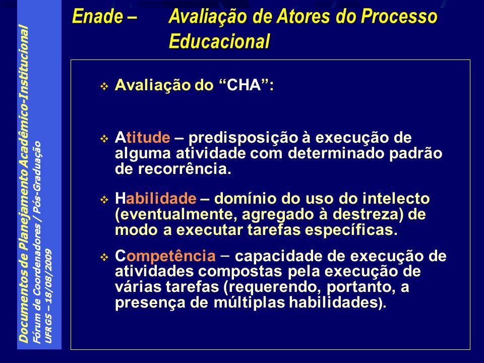 Documentos de Planejamento Acadêmico-Institucional Fórum de Coordenadores / Pós-Graduação UFRGS – 18/08/2009 Avaliação do CHA: Atitude – predisposição à execução de alguma atividade com determinado padrão de recorrência.