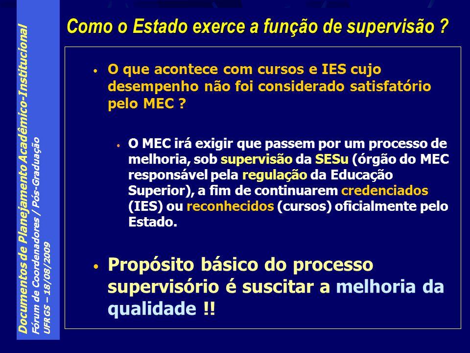 Documentos de Planejamento Acadêmico-Institucional Fórum de Coordenadores / Pós-Graduação UFRGS – 18/08/2009 O que acontece com cursos e IES cujo desempenho não foi considerado satisfatório pelo MEC .
